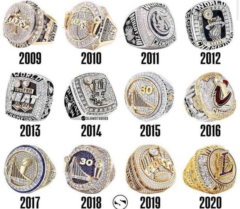 NBA Ring Worth
