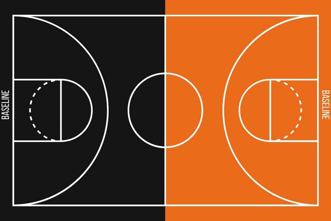 What is the Baseline in Basketball
